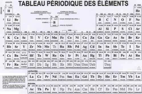 Tableau_périodique_des_éléments